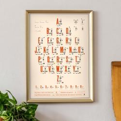 Affiche Alphabets radio...